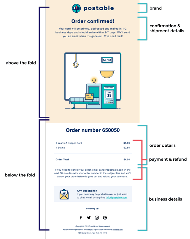 order confirmation email anatomy