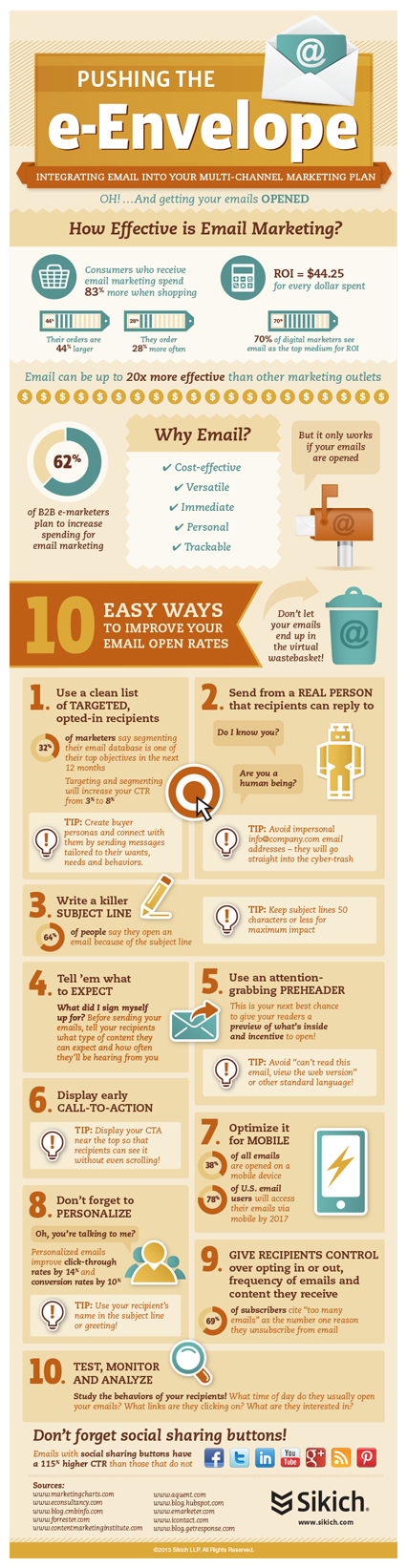 10-easy-ways-to-improve-your-email-open-rates_51bcaecabe43c