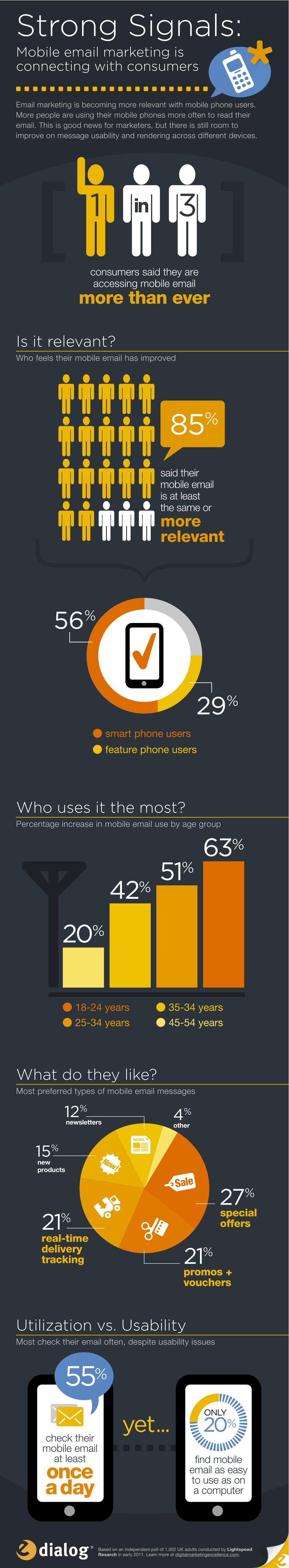 eD-MobileEmail-Infographic-gc