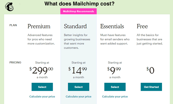 What does mailchimp cost